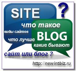 Что такое сайт и что такое блог
